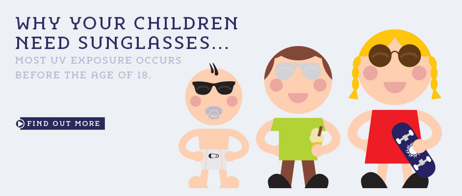 Childrens Sunglasses and Eye Health